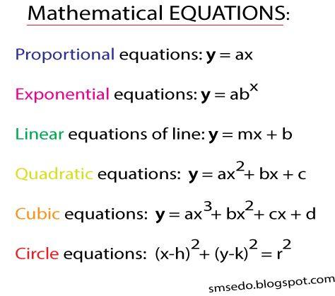 Best Mathematics Images On   Math Mathematics And