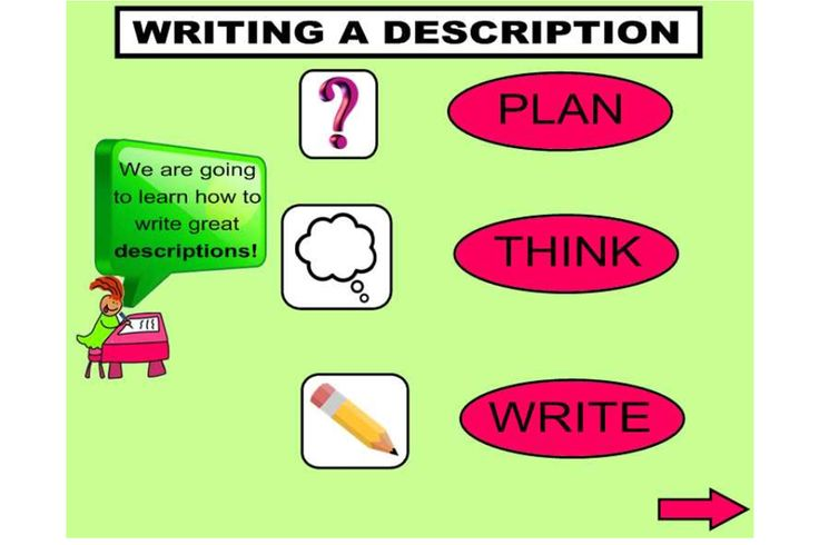 A guided writing IWB lesson. Lots of fun!