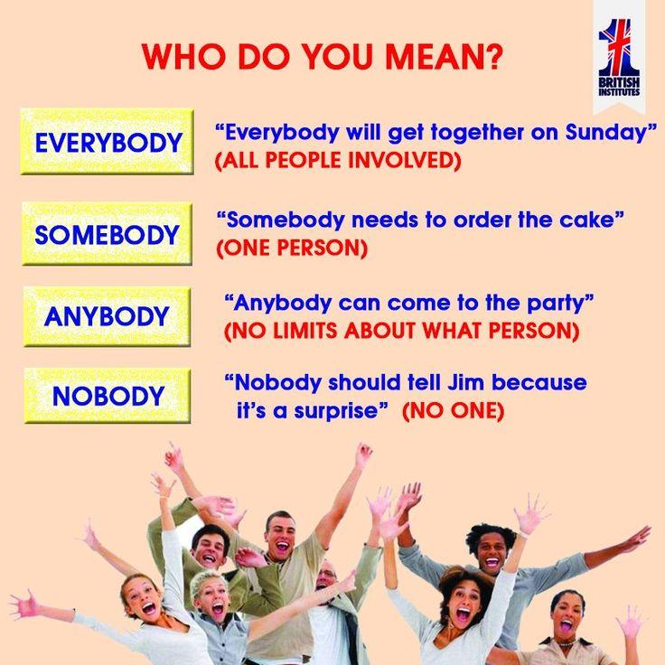 English Grammar                                                                                                                                                                                 More