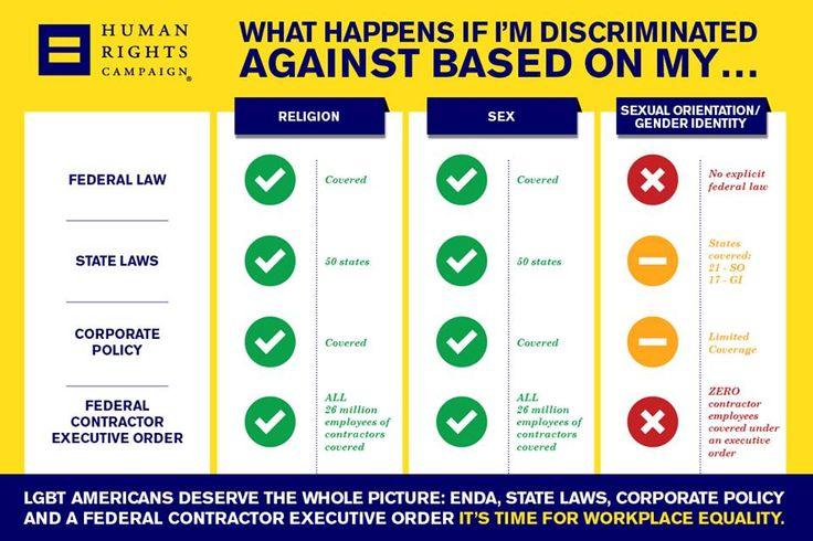 Religion Based On Sex 44