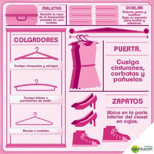 Infografía de cómo ordenar el closet.