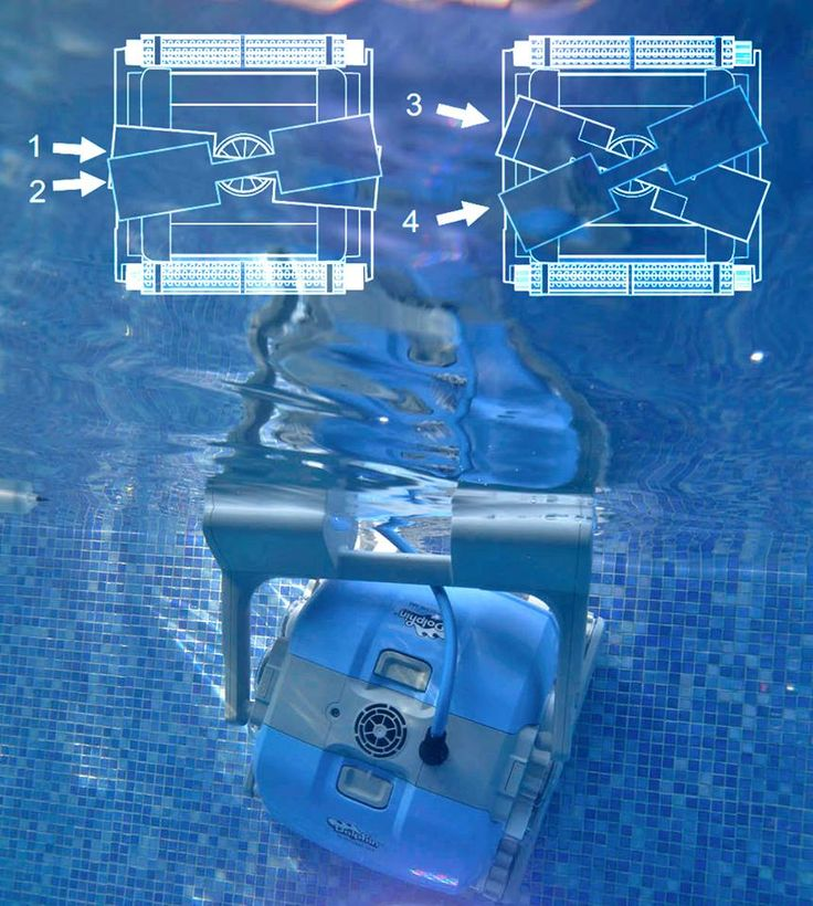 Dolphin robot's handle angle can be adjusted determine the speed at which the robot advances along the water-line