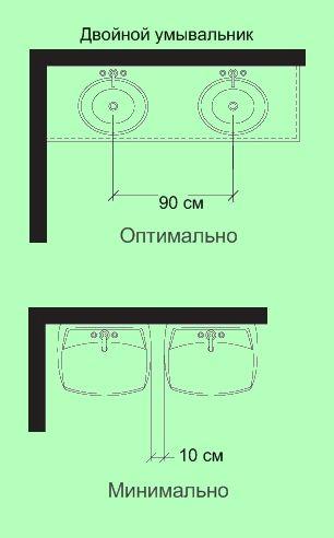 """Эргономика ванной комнаты. СНиП 3.05.01-85 """"Внутренние санитарно-технические системы"""""""