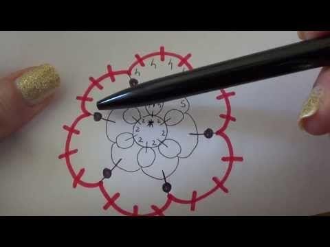 Come leggere gli schemi al CHIACCHIERINO, quattro chiacchiere e piccoli consigli NEEDLE TATTING - YouTube