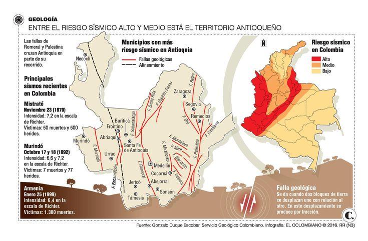 """En Antioquia conviven riesgo sísmico y """"castillos de naipes"""""""