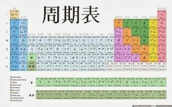 Japans periodiek systeem