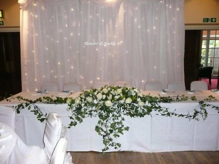 Wedding Reception Decorating | Wedding Reception Ideas Decorating .