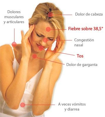 Síntomas de Influenza H1N1