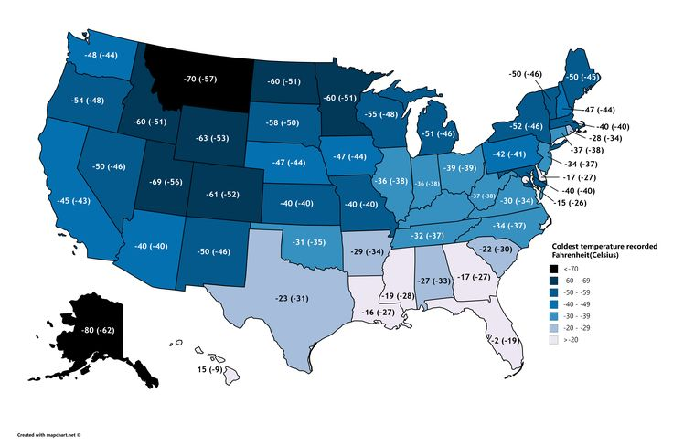 Coldest temperature ever recorded in each state in Fahrenheit and (Celsius)