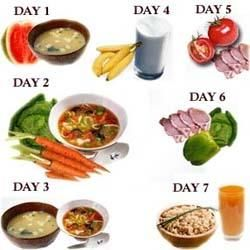 The Best and easy 7 day diet plan