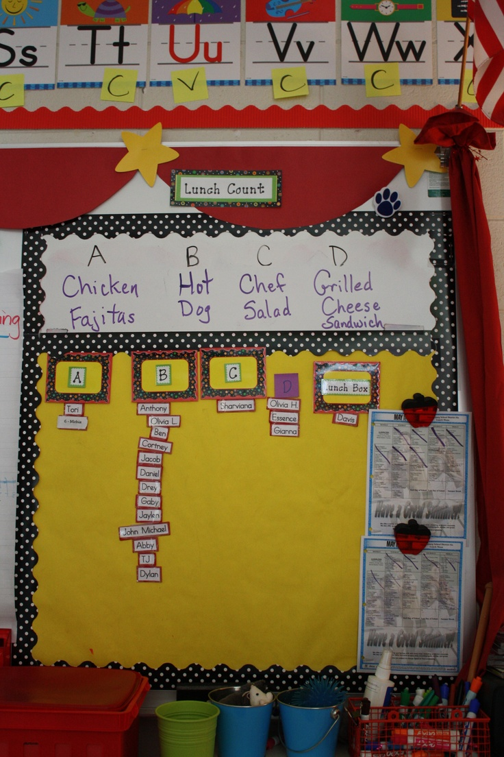 Lunch choice chart school ideas pinterest for Classroom mural ideas