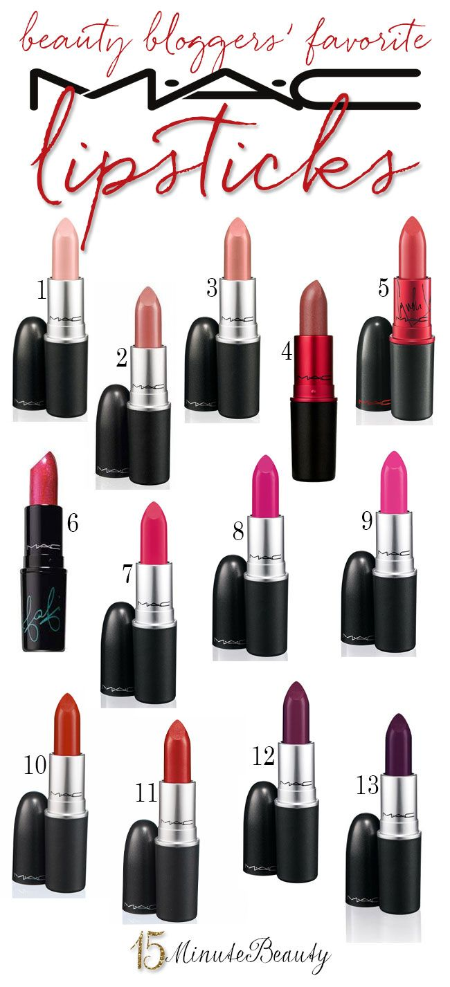 Beauty Bloggers' Favorite MAC #Lipsticks via 15MinuteBeauty.com