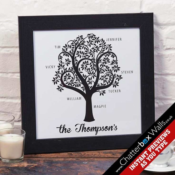 Bespoke Family Tree Print with Words