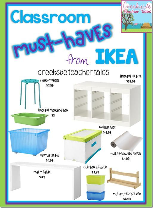 Classroom must haves from Ikea, but some might be handy for homeschooling, too!