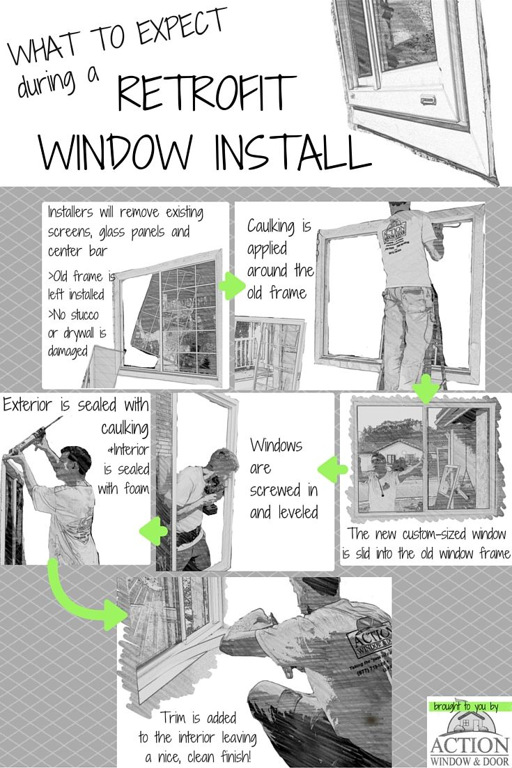 What to Expect During a #RetrofitWindow Install. What are the main things our installers will be doing while they put in your #replacementwindows?