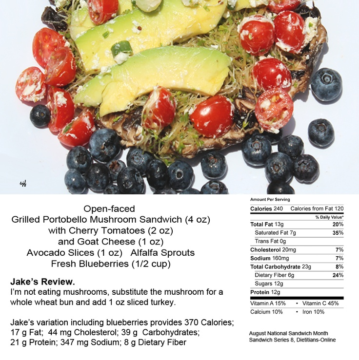 Open-faced Grilled Portobello Mushroom Sandwich with Alfalfa Sprouts ...