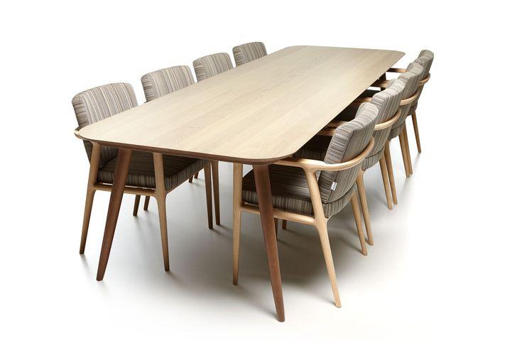 Zio Table