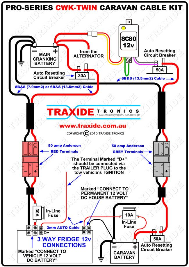 Image Of Wiring Diagram Caravan Plug 12 Pin Trailer Plug Wiring For Caravan Fridge Aes D Wiring Query Pajer Trailer Wiring Diagram Camper Trailers Tilt Trailer
