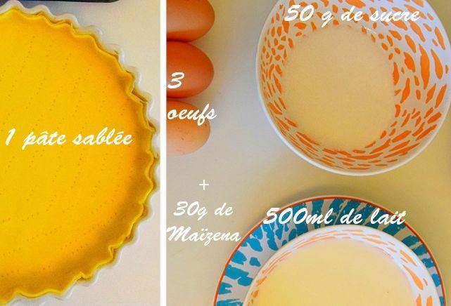 Ingrédients pour une tarte Tutti frutti, tarte aux fruits
