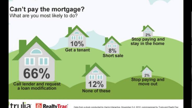 16 best Financial Planning Process images on Pinterest Financial - google spreadsheet mortgage calculator