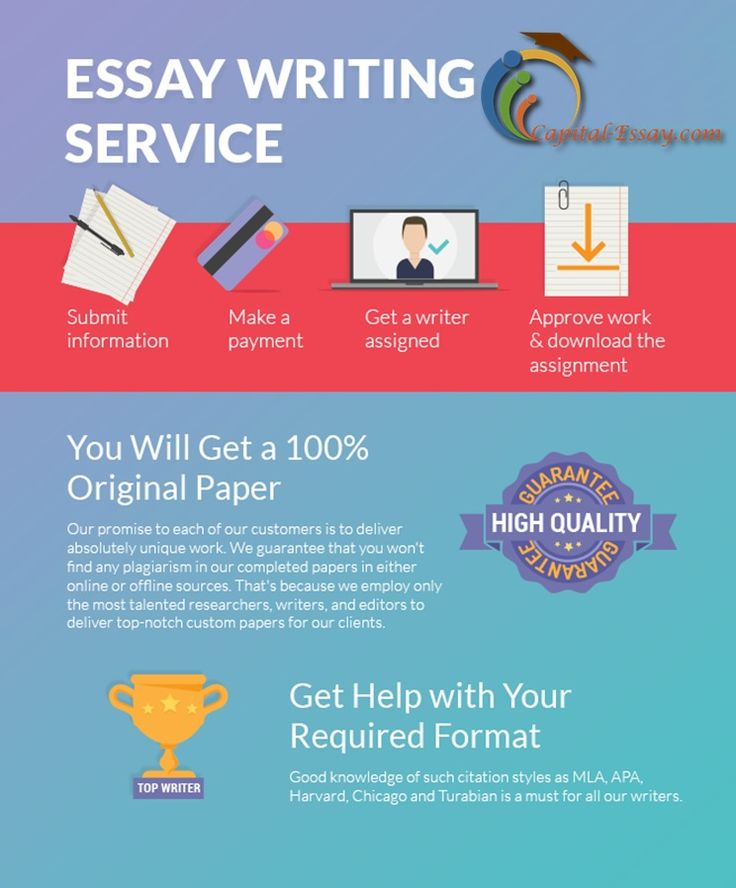 Writing And Editing Services   help writing a precis best resume writers in dubai