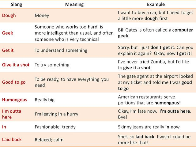 Forum | Learn English | Commonly Used American Slang (Part II) | Fluent Land