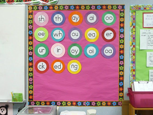 Great thing for kids to see and read daily. I can make one of these for my classroom & add each digraph, dipthong, letter combination. Easy peasy!...reminder to do something similar