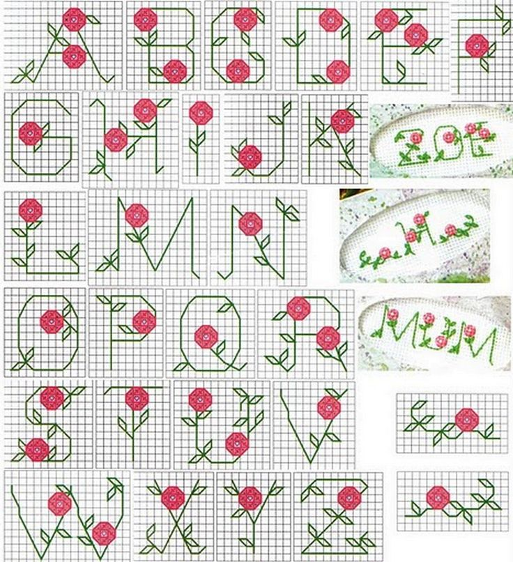 Alfabeto com Mini-Flores em Ponto Cruz - ♥Meus    Gráficos    De    Ponto    Cruz♥
