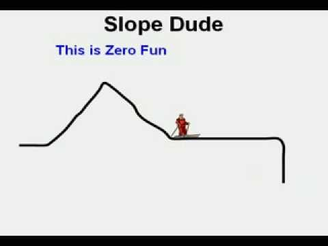 Slope Dude .... http://mathequalslove.blogspot.com/search/label/interactive%20notebook