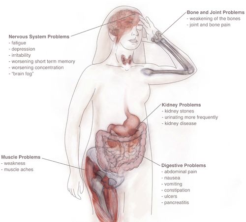 What routine measurements can be carried out to indicate malfunction in the nervous system?