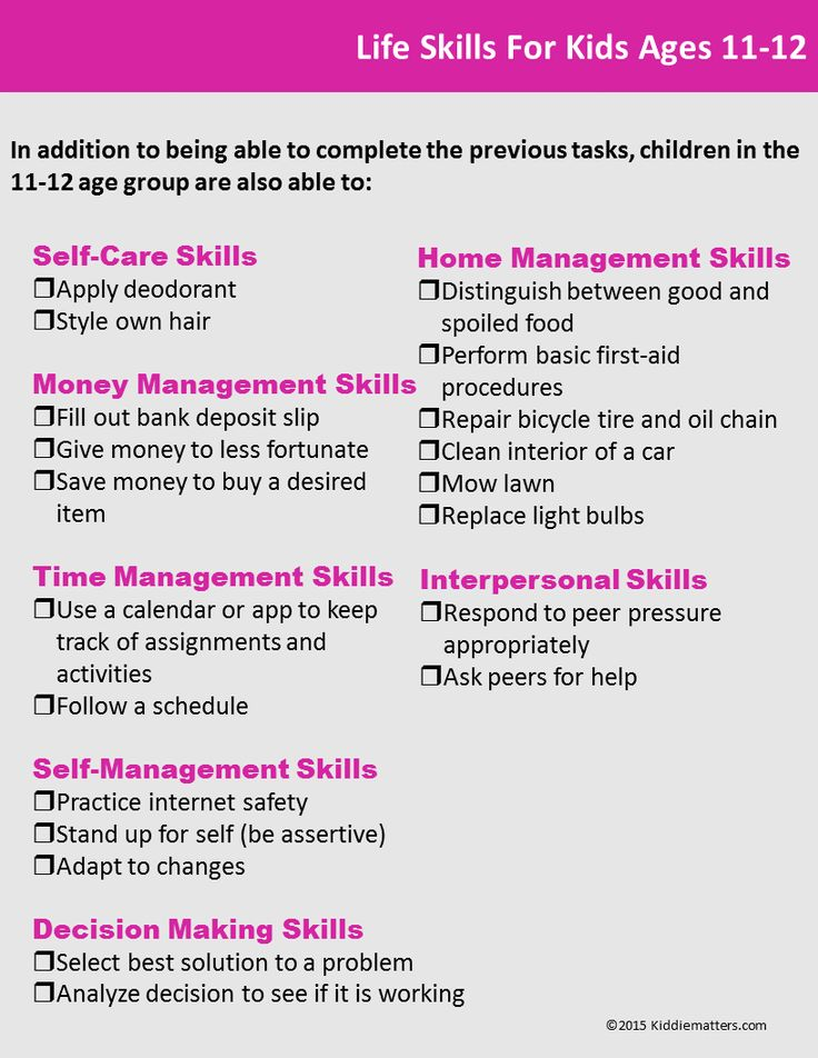 Best 25+ Life skills kids ideas on Pinterest Life skills, Life - soft skills list