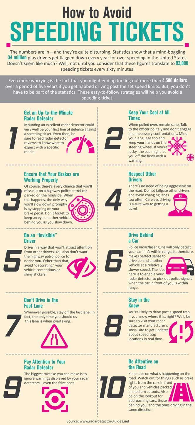Infographic: How to Avoid Speeding Tickets