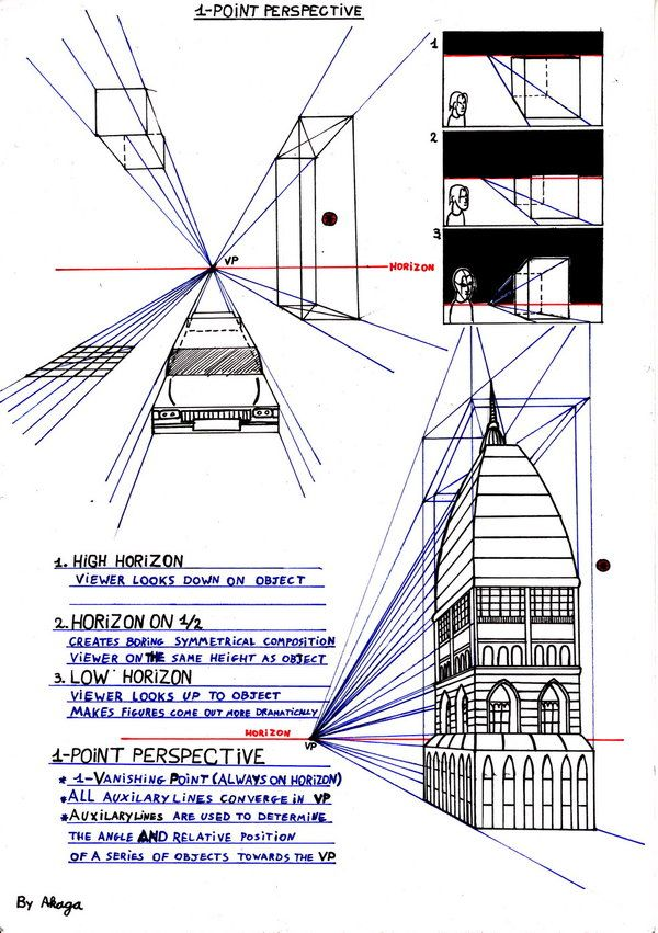 Architecture Drawing Tutorial 308 best images about perspective on pinterest