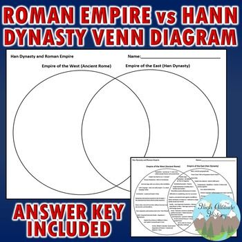 similarities and differences between han china and roman empire political The han dynasty (traditional chinese: 漢朝) emerged as a  they pioneered a  political system and social structure in china that.