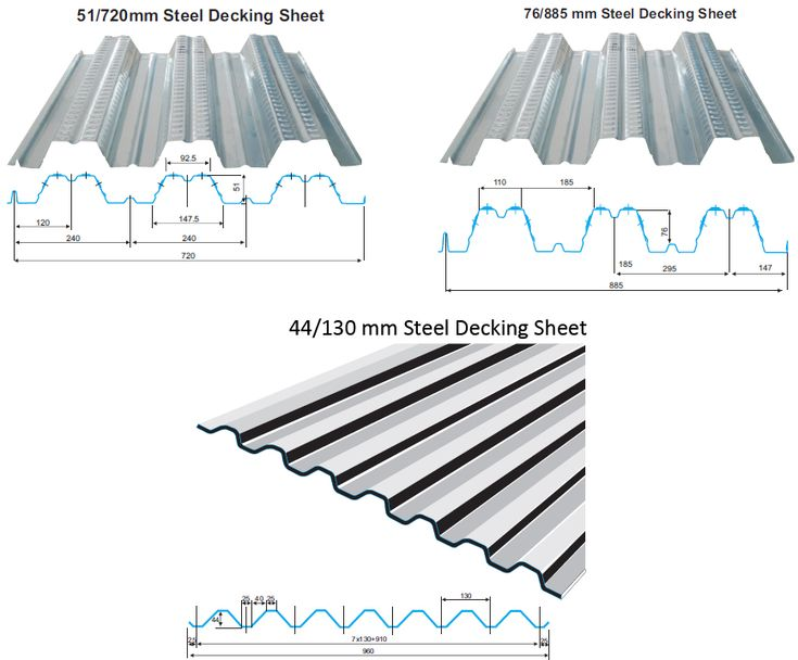 Best Deck Sheet Steel Decking Sheet Strength Steel Deck Can Be 400 x 300