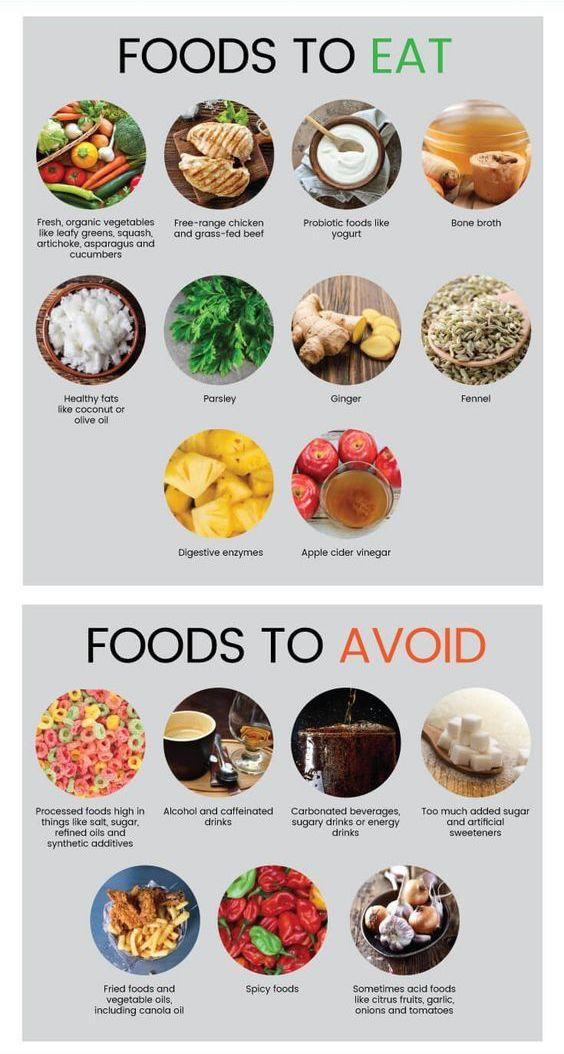 Heartburn Diet, Reflux Diet