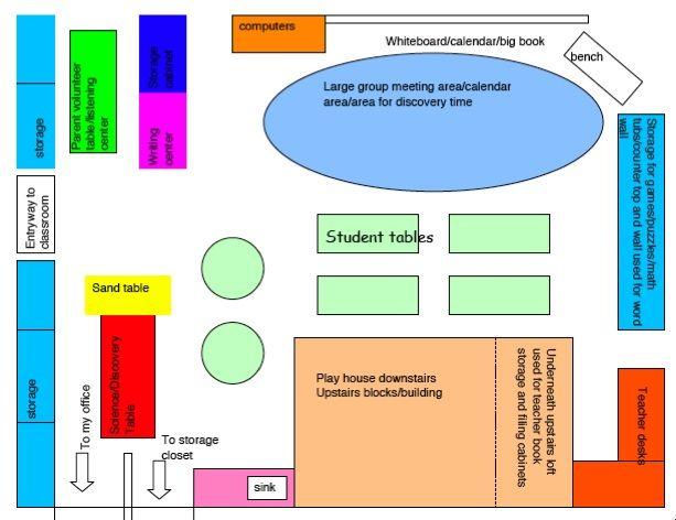 Classroom Layout | New Classroom Layout | Kristen's Kindergarten