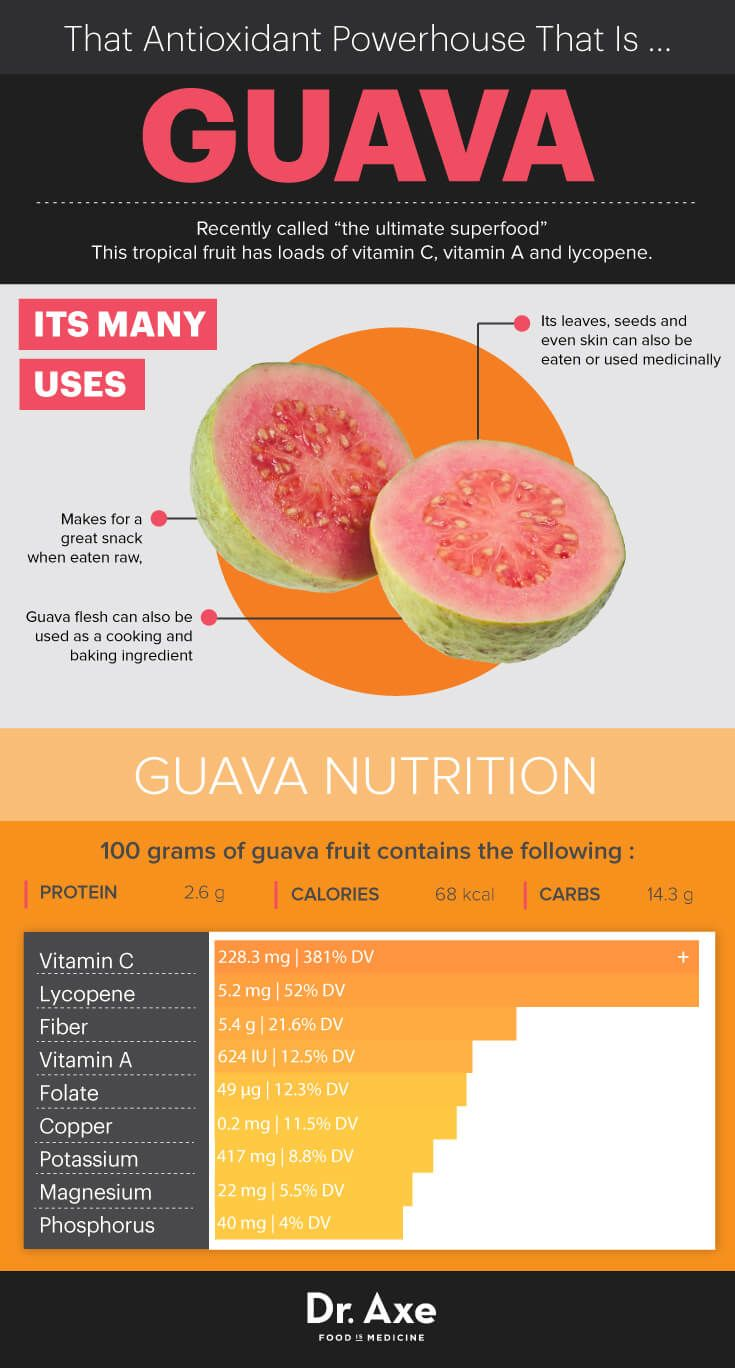 Guava nutrition - Dr. Axe http://www.draxe.com #health #holistic #natural