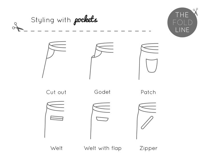 Pattern styles pockets