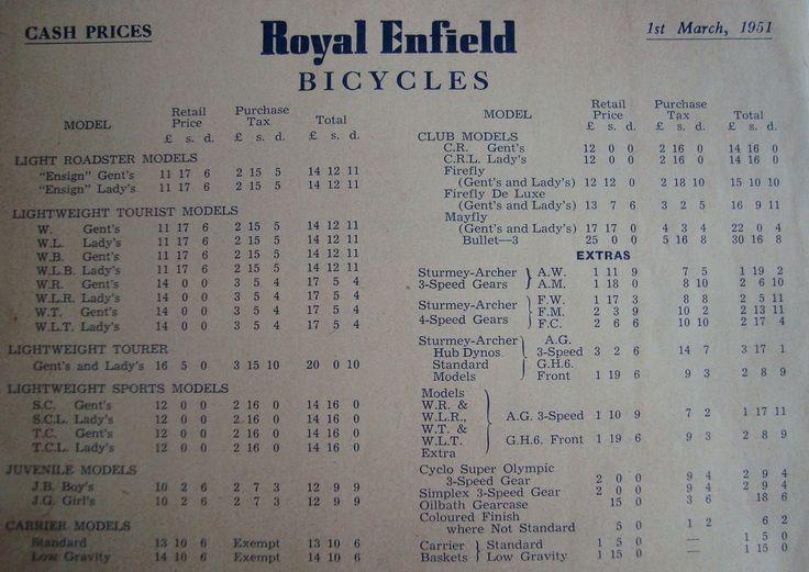Royal Enfield bike catalogue price list | Flickr - Photo Sharing!