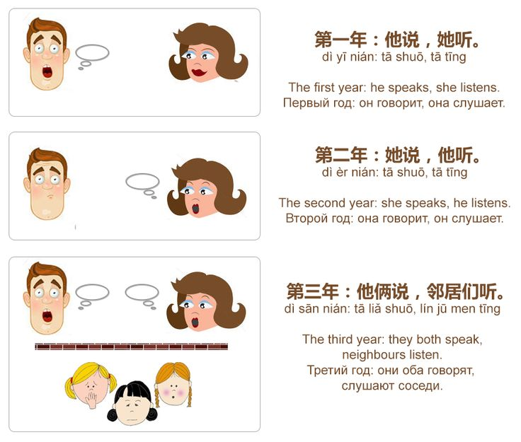 Mandarin Chinese From Scratch: Chinese Jokes