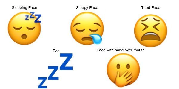 What Does The 2019 Introduction Of A Yawn Emoji Mean Sleep