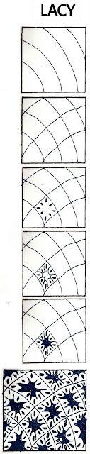 Жизнь подражает Doodles: Лейси: Неофициальный Zentangle / ZIA картину