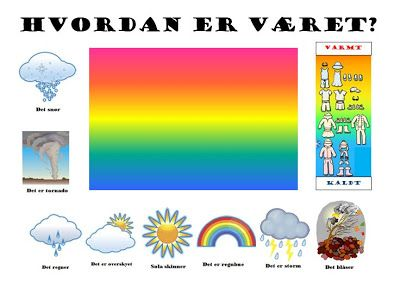 Making a Norwegian language weather chart | Less Commonly Taught