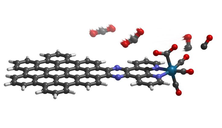 New molecule harvests sunlight to create useable material