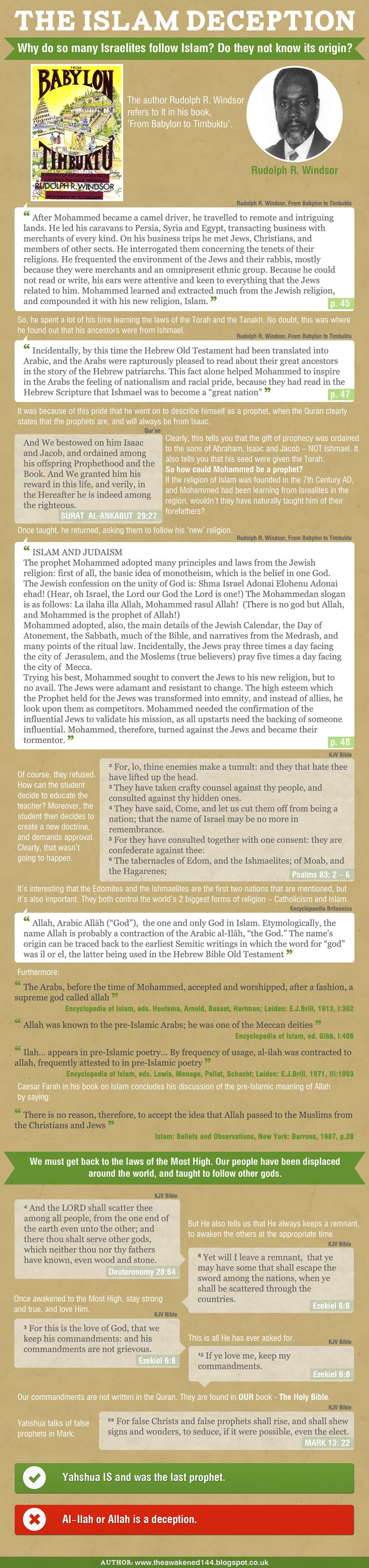 *PLEASE NOTE: Yahusha (aka Jesus) is the Son of Yahuah (God), He is the Way, the Truth & the Life (not only a prophet, He is the Messiah; perfect in every way; He is God made in the flesh; our Savior; Teacher; Healer; Redeemer, God's Glory)* Islam Deception: Why do so many Israelites follow Islam? Do they not know its origin? Do they not know their origins? This infographic is a good start to delving in on the topic of who the original Israelites are – and why many of them tend to follow…