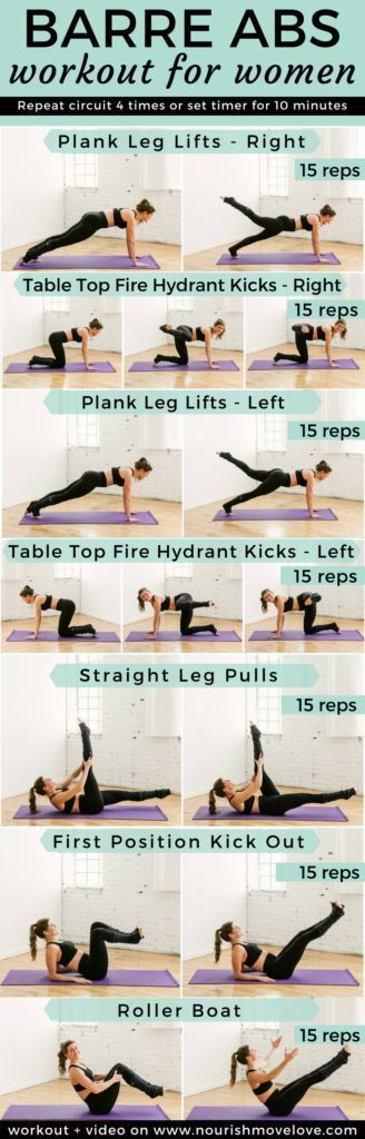 10 Minute Barre Abs Workout | Posted By: CustomWeightLossP ...