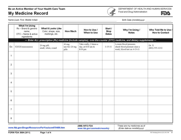 Printables Medication Management Worksheets 1000 images about medication management on pinterest medicine feeling overwhelmed by all the medications this helpful worksheet provided fda can help