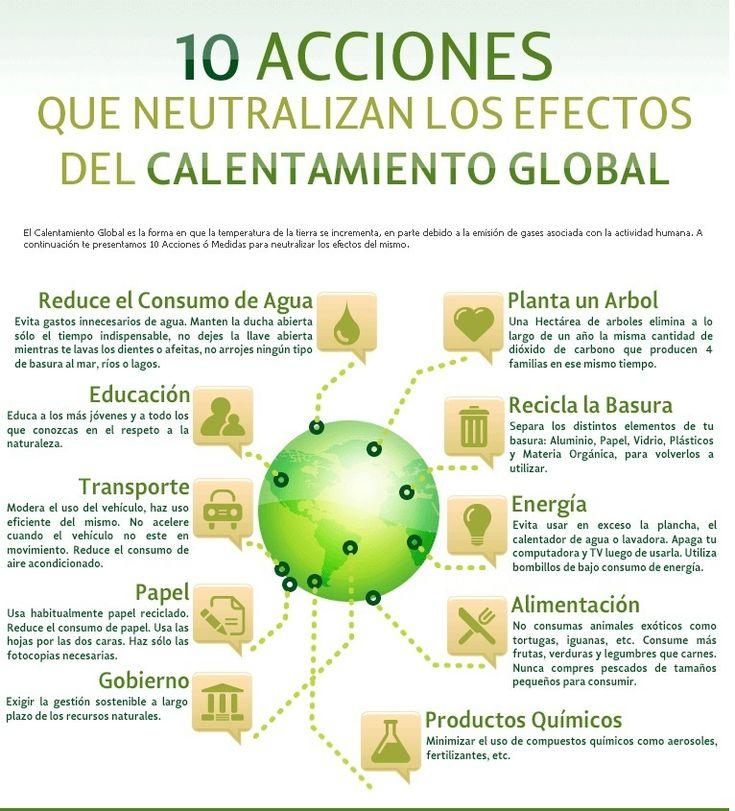 medio ambiente  10 acciones para neutralizar los efectos del Calentamiento Global #infografia #infographic