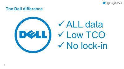 Dell refuerza su estrategia All Data con mejores capacidades de análisis de Big Data para ayudar a las empresas a prosperar en la moderna economía de datos y de los Negocios Digitales